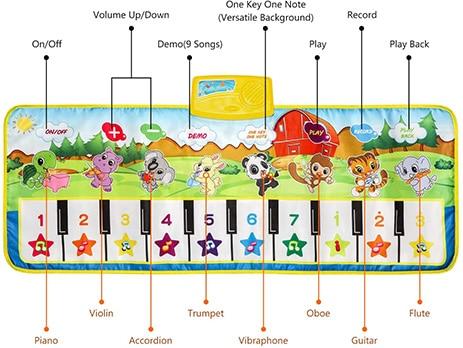 M Sanmersen Kids Piano Mat
